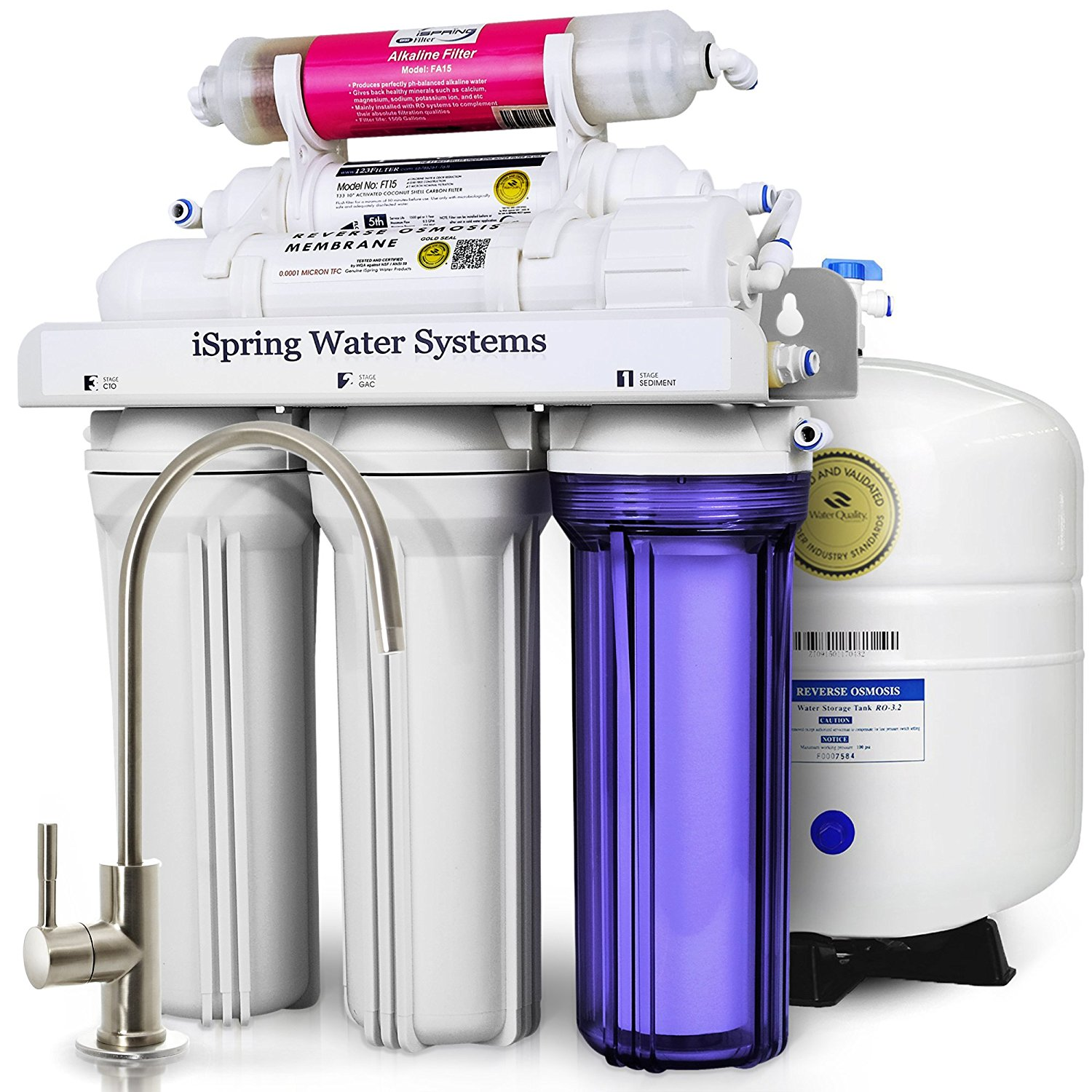 5 Benefits of Reverse Osmosis Water